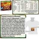 Nestle Lion Breakfast Cereal Bar (4x25g Riegel)
