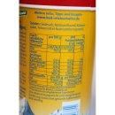 Bad Reichenhaller Salz Jod m. Fluorid (1X500 g Dose)